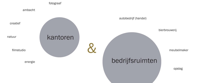 Beeld van haalbaarheidsonderzoek dat architectenbureau A&R10 deed voor een industriecomplex in Leersum.